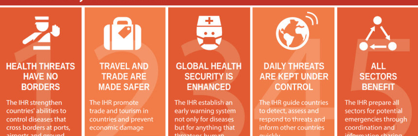 WHO IHR infographic